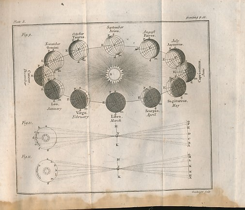 ADAMS, GEORGE (SNR.) - A Treatise Describing the Construction and Use of New Celestial and Terrestrial Globes;... Phenomena of the Earth and Heaven... Astronomical and Geographical Problems